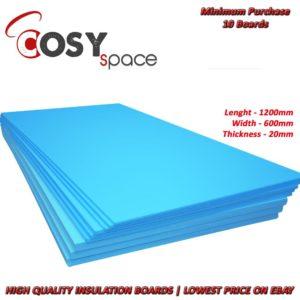 Non Premium Blue XPS Board (Non-Fireproof)